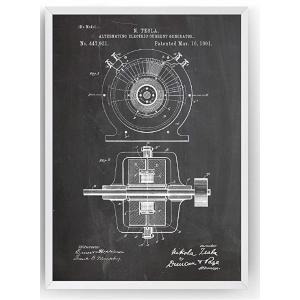 Alternating Electric Current Generator Print