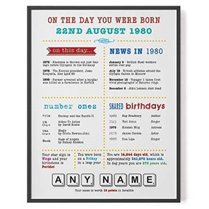 Personalised On The Day You Were Born Print