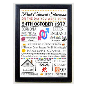 Personalised Word Art Coloured Print