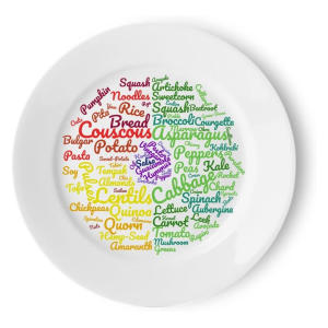 Vegetarian Healthy Eating Plate