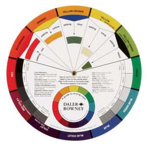 Pocket Colour Wheel, Aid to Help You Mix Colours