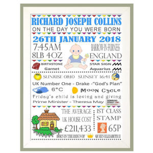 Personalised Word Art A4 On The Day You Were Born