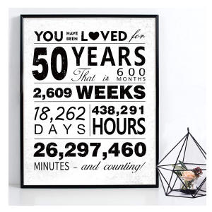 Loved For 80 Years Print