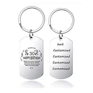 Personalised Happy Birthday Keychain