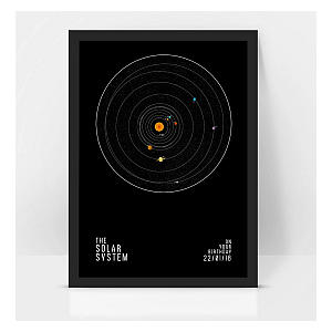 Personalised On Your Birthday Solar System Print