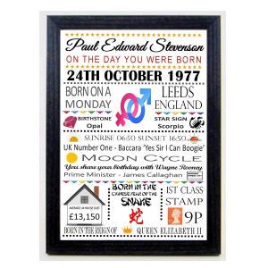 Personalised 50th Word Art Print