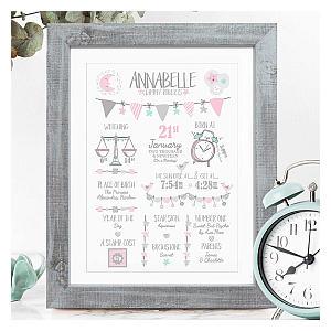 Personalised Birth Print