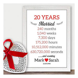 Personalised Framed Anniversary Gift
